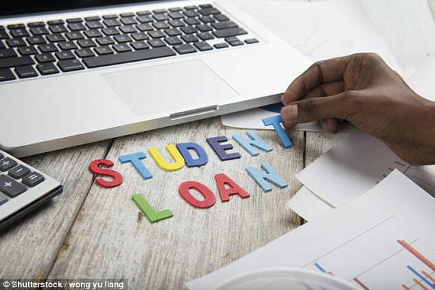 Should I repay my student loan earlier than making use of for a mortgage?