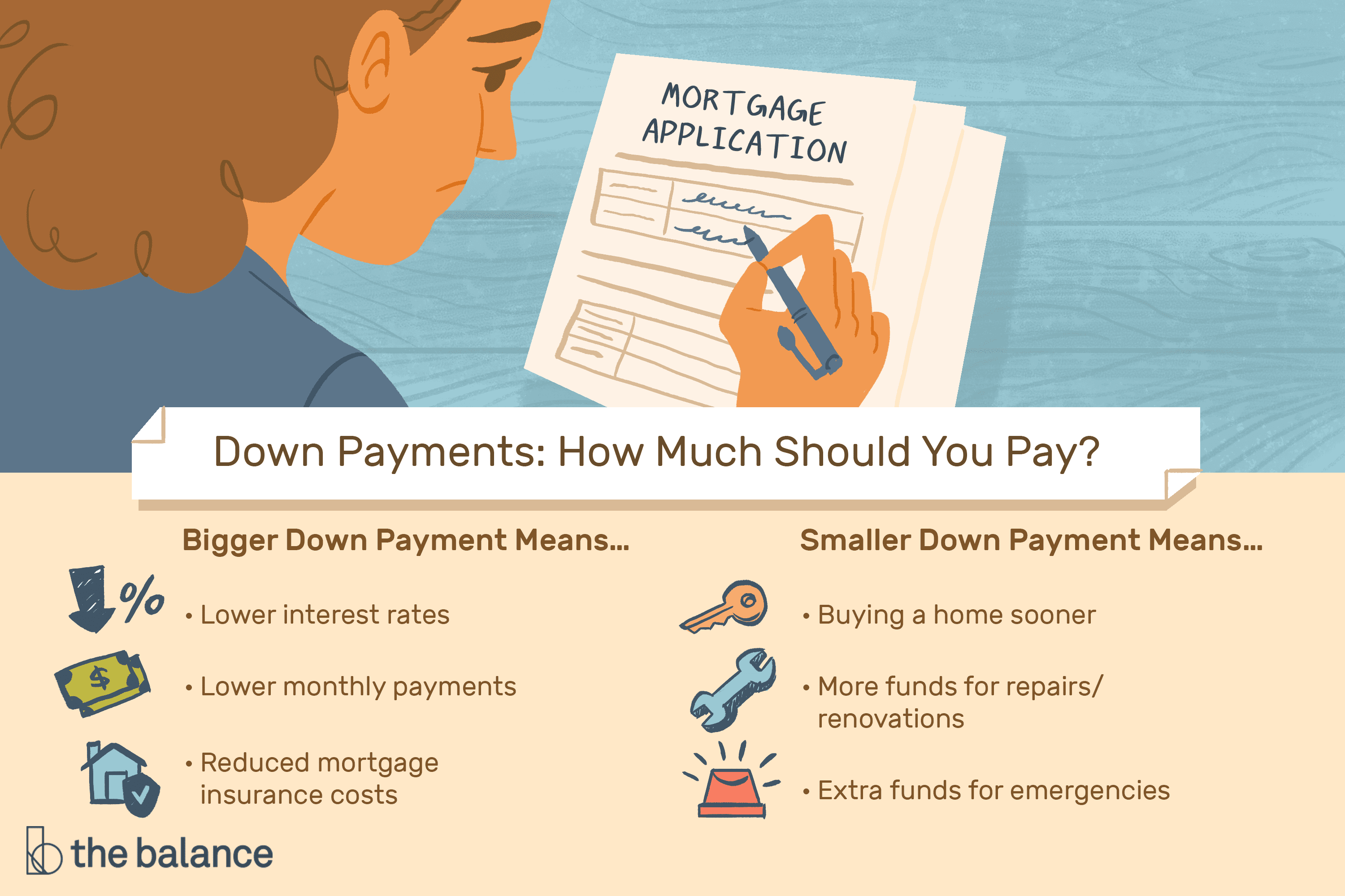 How They Work, How Much to Pay