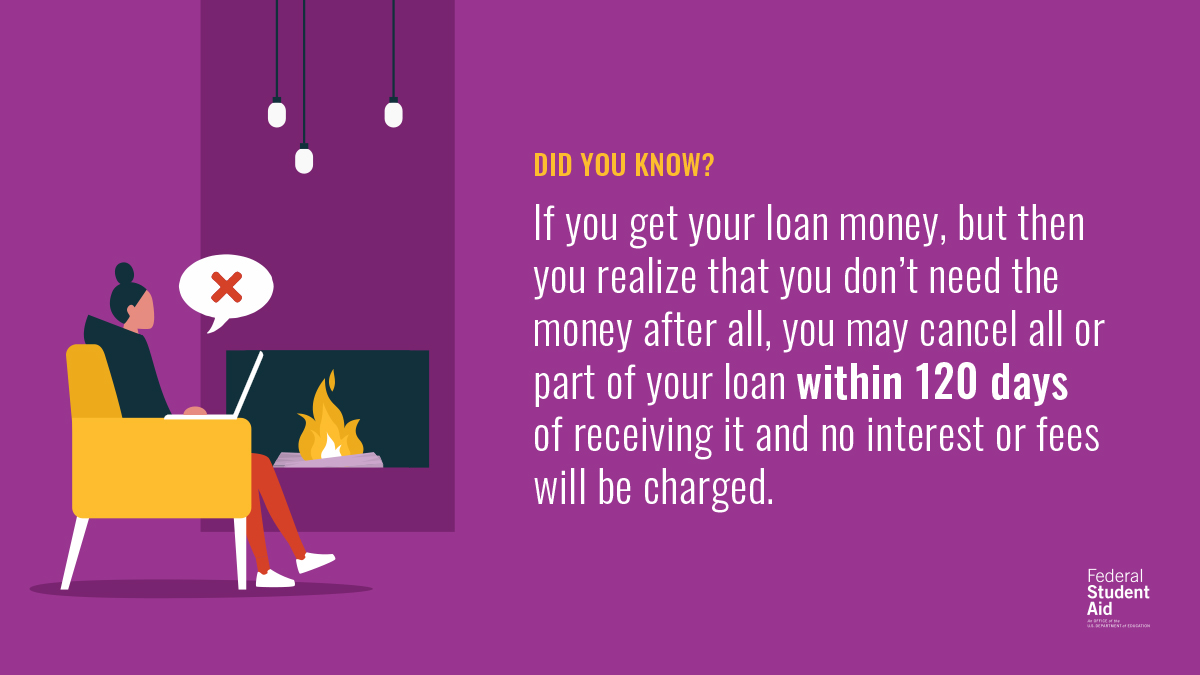 Did you know? If you get your loan money, but then you realize that you don't need the money after all, you may cancel all or part of your loan within 120 days of receiving it and no interest or fees will be charged.   Image of a woman sitting with a laptop by a fireplace. Text bubble has an X.