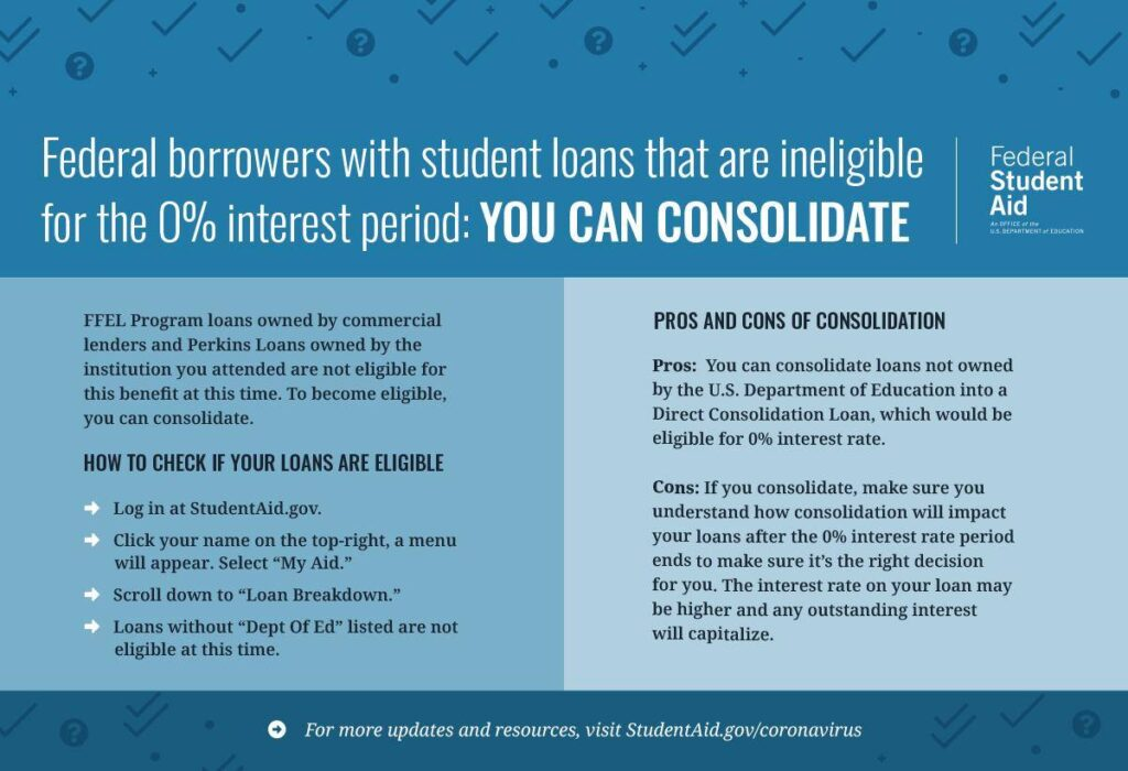 """Federal borrowers with student loans that are ineligible for the 0% interest period: YOU CAN CONSOLIDATE  FFEL Program loans owned by commercial lenders and Perkins Loans owned by the institution you attended are not eligible for this benefit at this time. To become eligible, you can consolidate.  How to check if your loans are eligible •Log in at StudentAid.gov •Click your name on the top-right, a menu will appear. Select """"My Aid."""" •Scroll down to """"Loan Breakdown."""" •Loans without """"Dept of Ed"""" listed are not eligible at this time. Pros and Cons of Consolidation  Pros: You can consolidate loans not owned by the U.S. Department of Education into a Direct Consolidation Loan, which would be eligible for 0% interest rate.  Cons: If you consolidate, make sure you understand how consolidation will impact your loans after the 0% interest rate period ends to make sure it's the right decision for you. The interest rate on your loan may be higher and any outstanding interest will capitalize."""