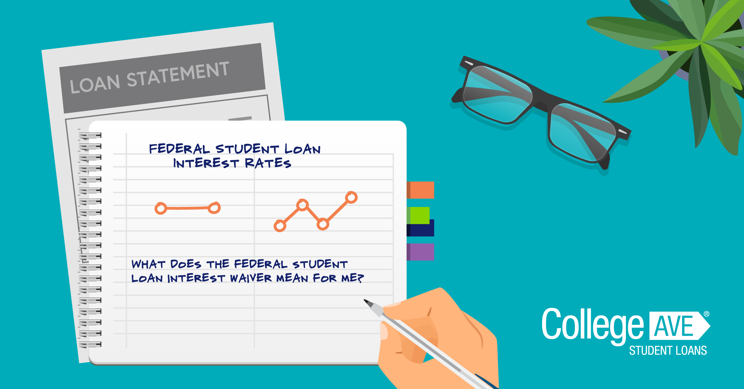 What Does the Federal Student Loan Interest Waiver & Payment Suspension Mean?