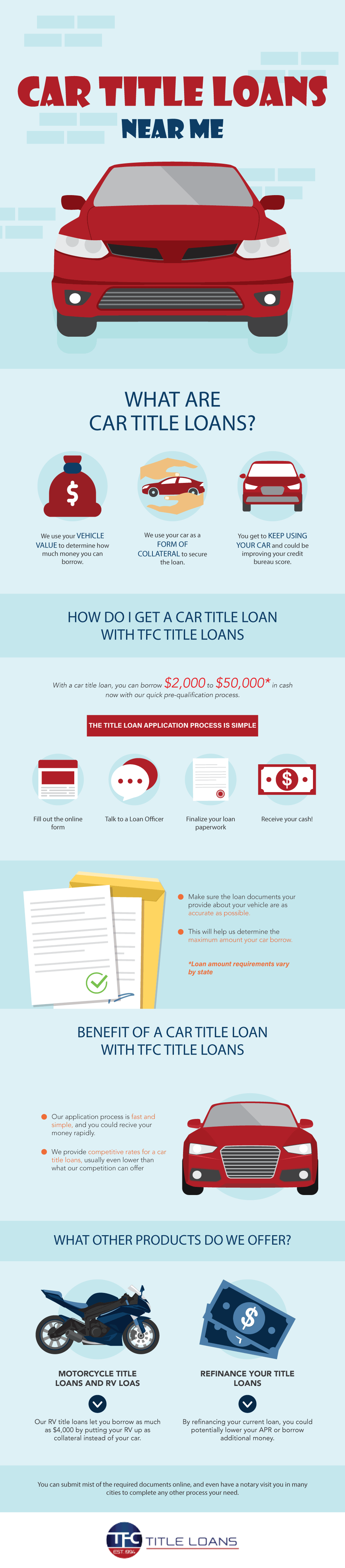 car title loans near me infographic